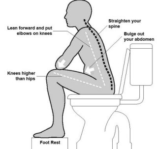 positioning-toilet
