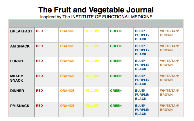 fruit-and-veggie-journal-ana